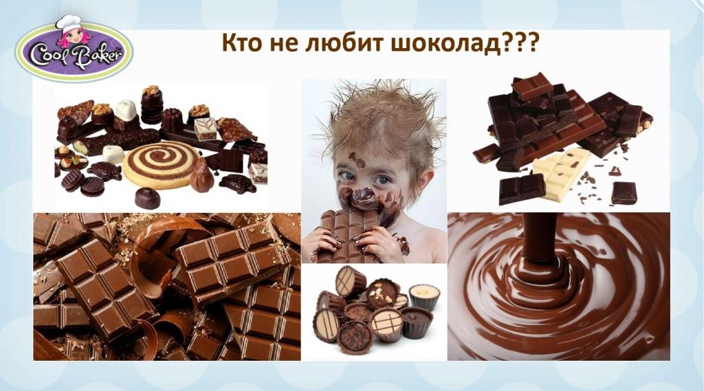 Cool Baker Шоколадная фабрика