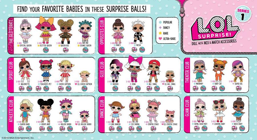 Обзор LOL dolls